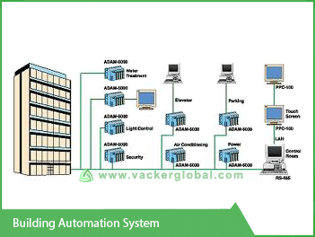 Building Automation System Vacker KSA