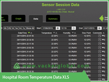 Hospital Room Temperature data xls VackerGlobal