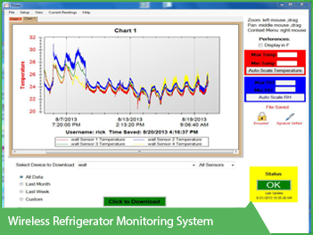 Wireless Refrigerator monitoring system VackerGlobal