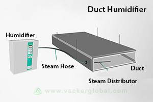 duct-humidifier-vackerglobal-saudi